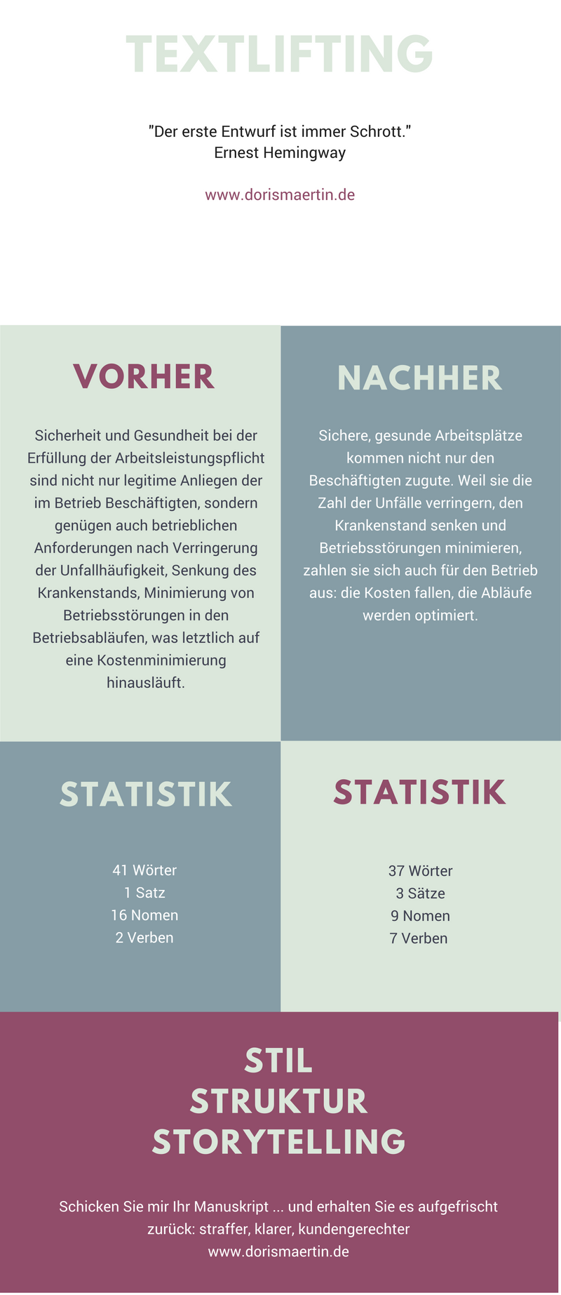 Infografik Textlifting